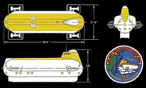 deep sea submersible